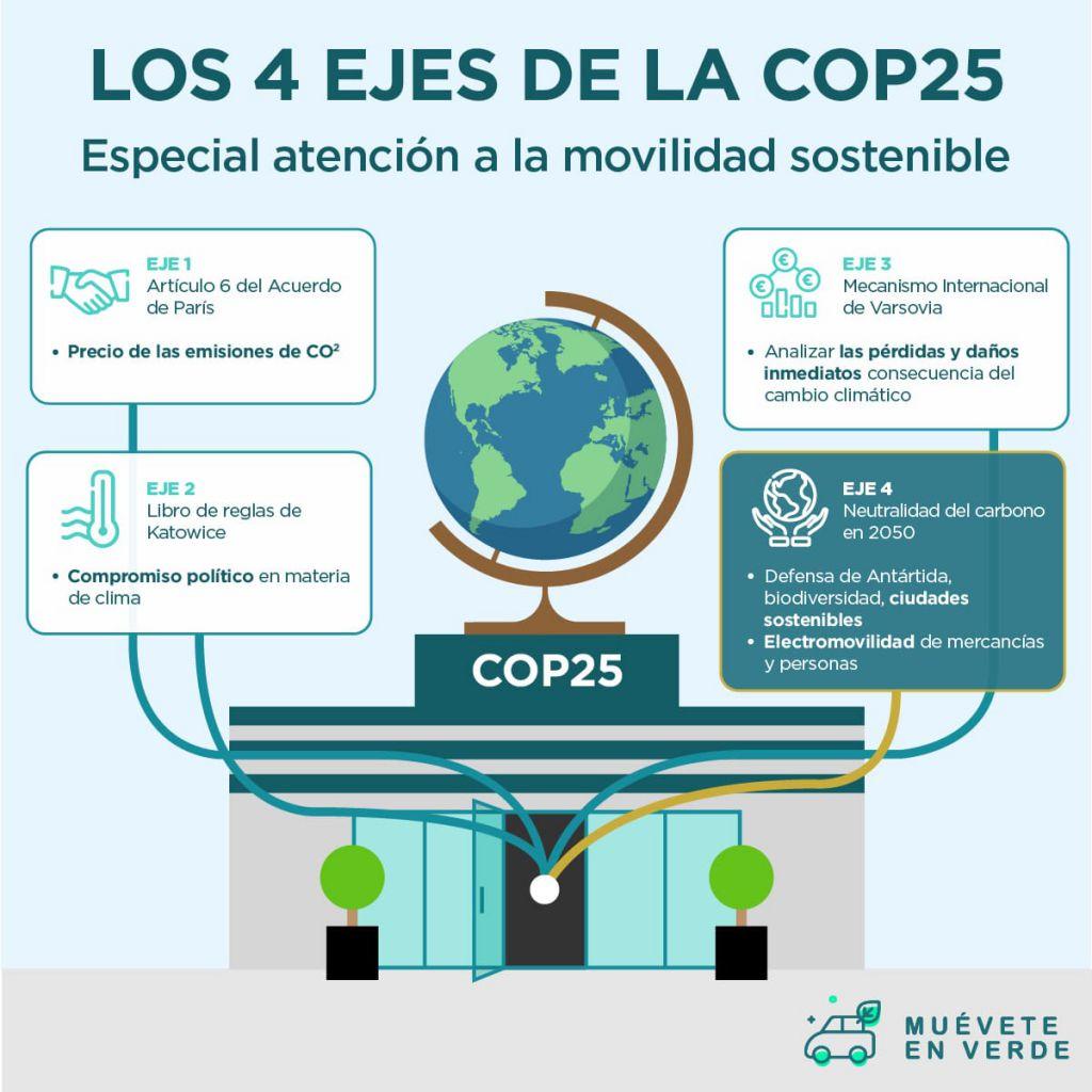 cop25-maxime-renaudine